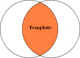 Fig.1 Construction of the Template